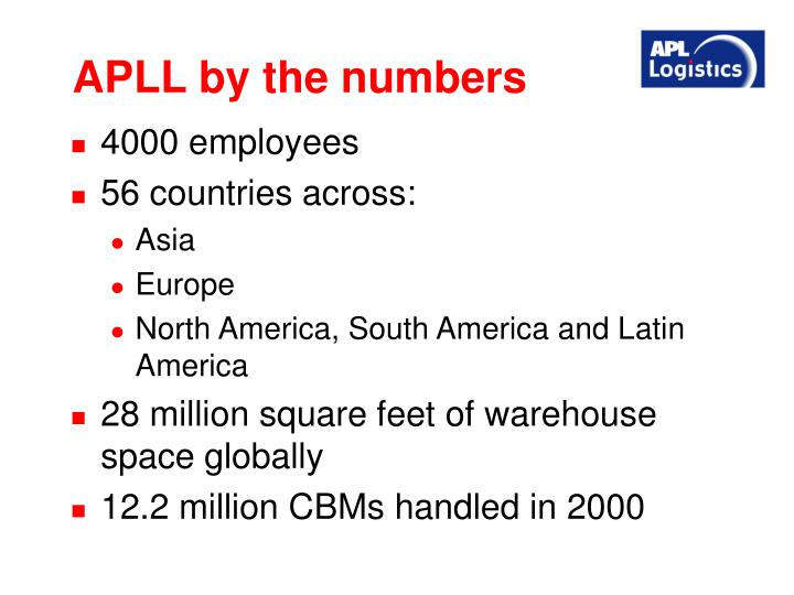 APLL by the numbers