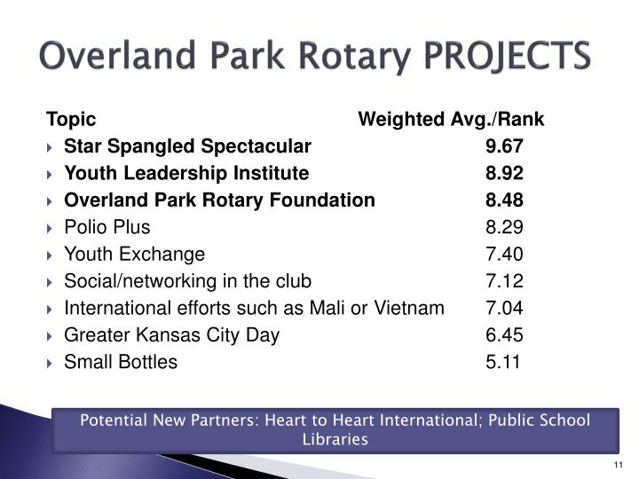 Overland Park Rotary PROJECTS