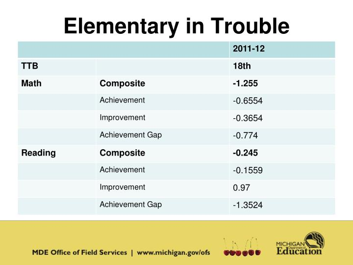 Elementary in Trouble