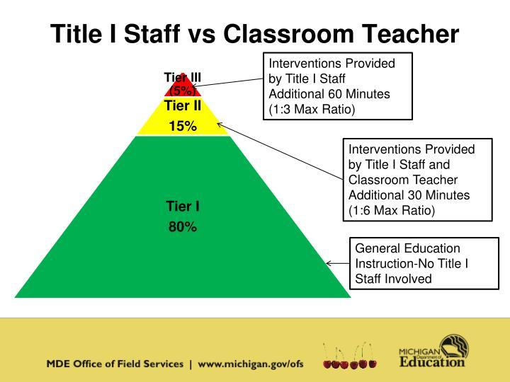 Title I Staff vs Classroom Teacher