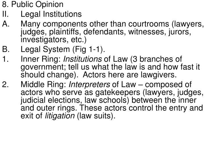 8. Public Opinion