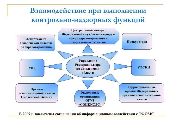 Взаимодействие при выполнении контрольно-надзорных функций