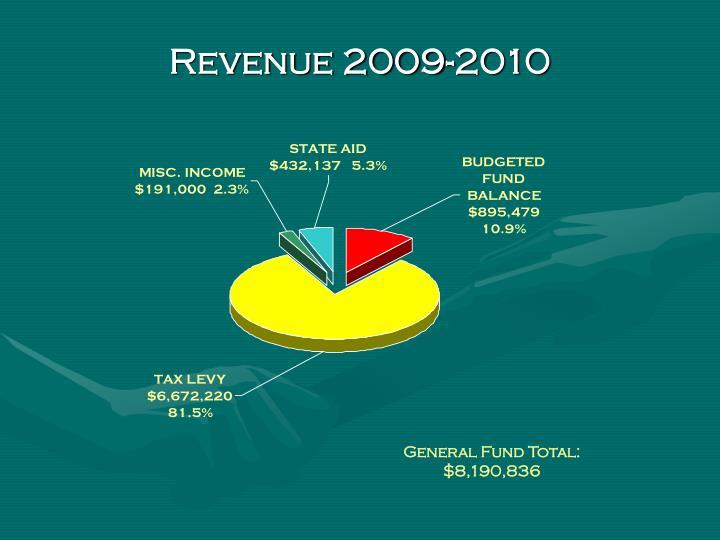 Revenue 2009-2010