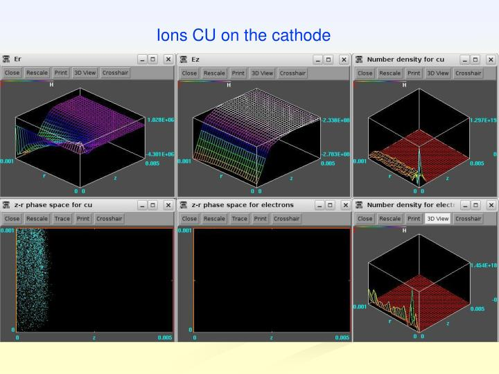 Ions CU on the cathode