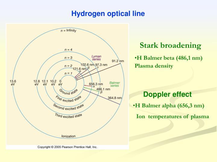 Hydrogen optical line