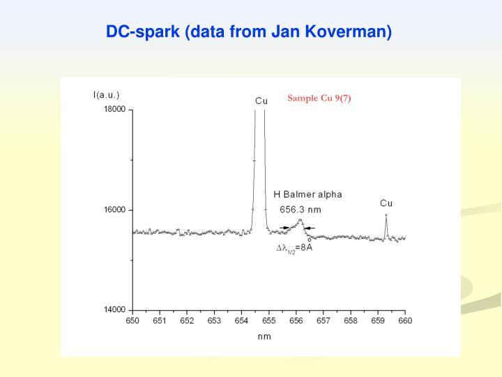 DC-spark (data from Jan Koverman)