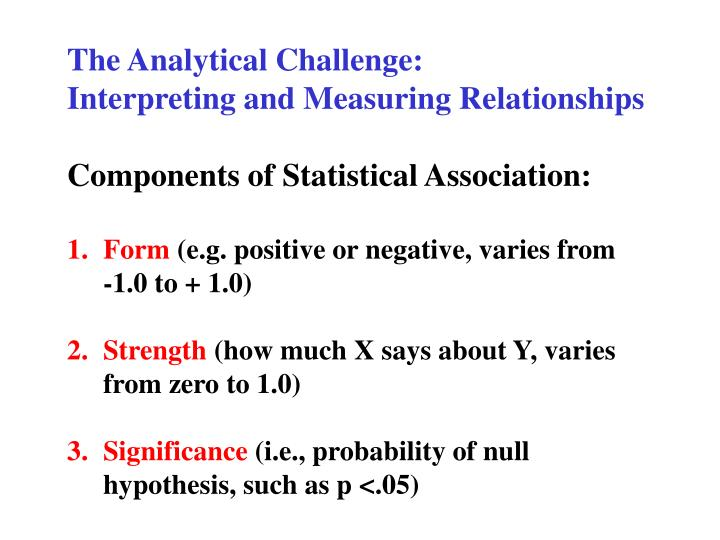 The Analytical Challenge: