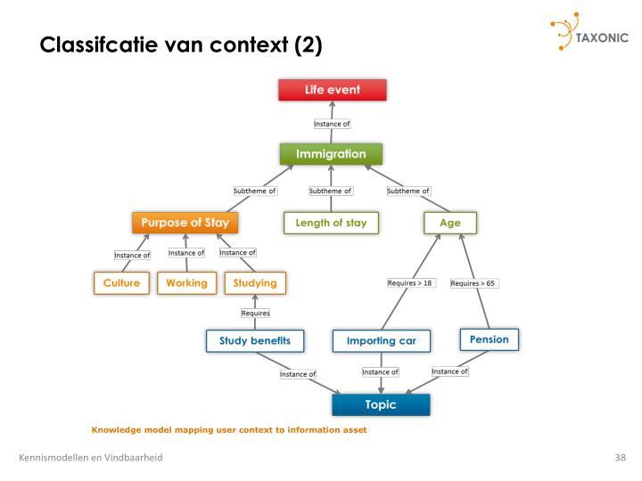 Classifcatie van context (2)