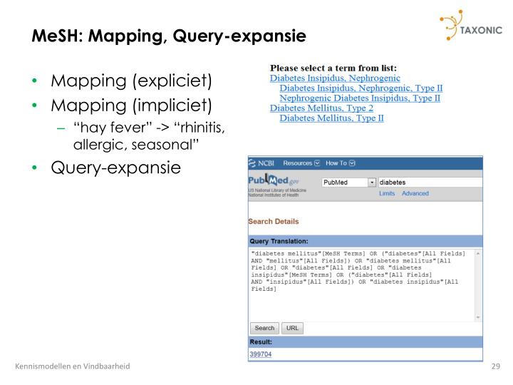 MeSH: Mapping, Query-expansie