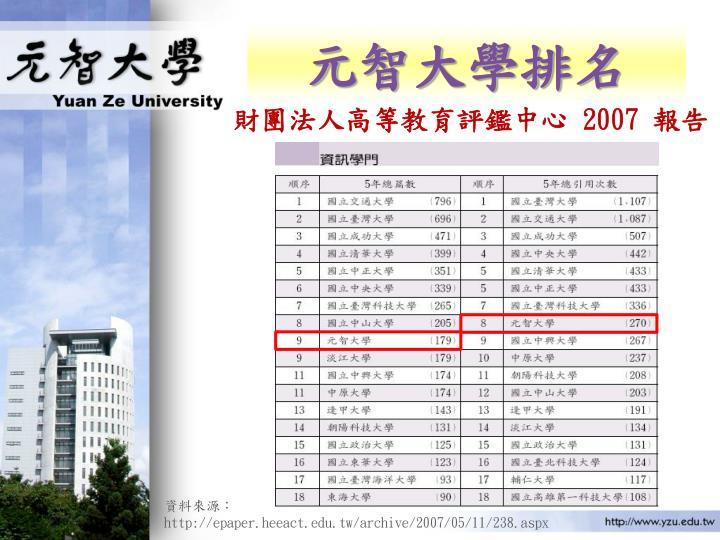 元智大學排名