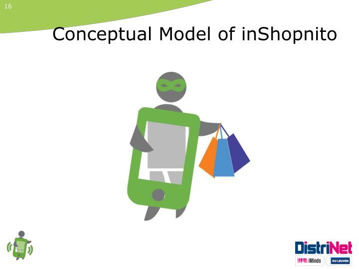 Conceptual Model of