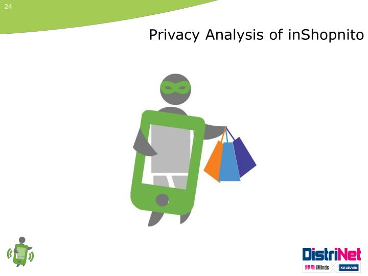 Privacy Analysis of