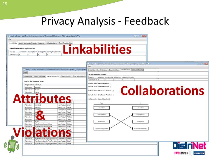 Privacy Analysis - Feedback