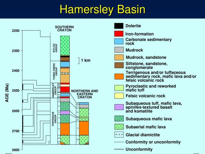 Hamersley Basin