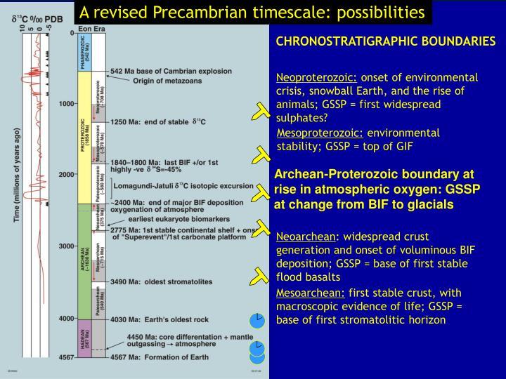 A revised Precambrian timescale: possibilities