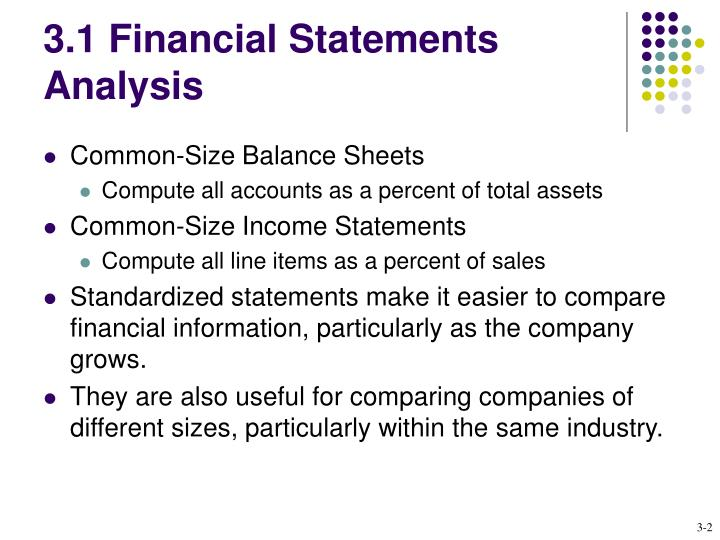 3.1 Financial Statements Analysis