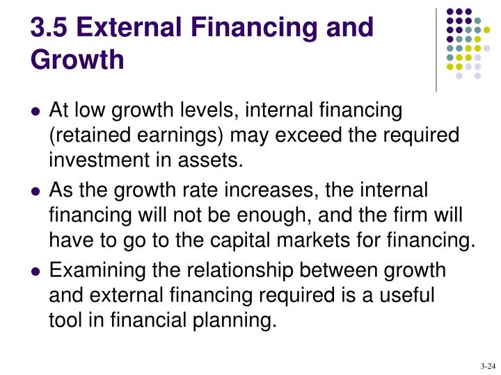 3.5 External Financing and Growth