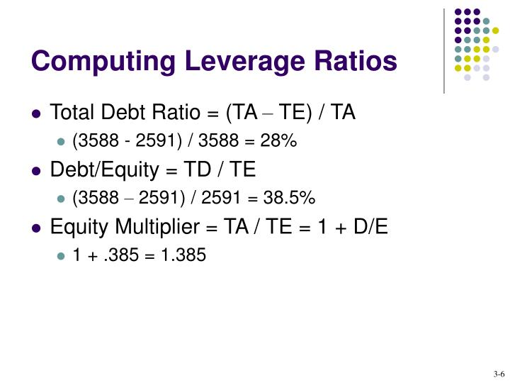 Computing Leverage Ratios
