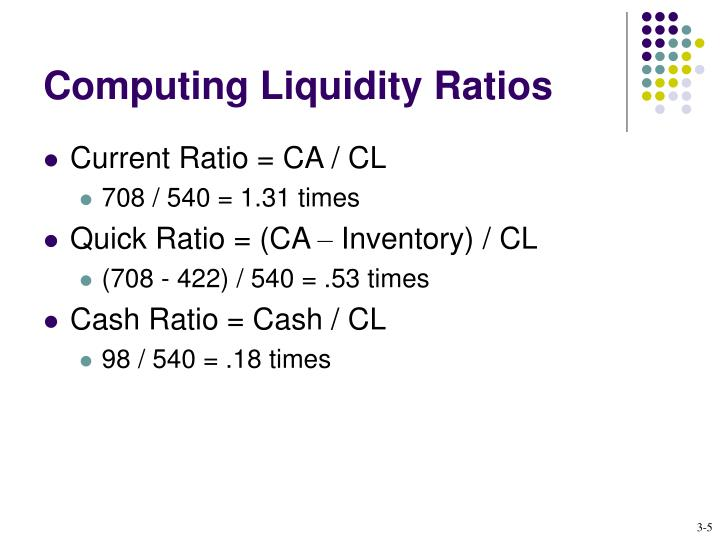 Computing Liquidity Ratios