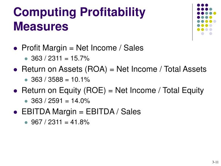 Computing Profitability Measures