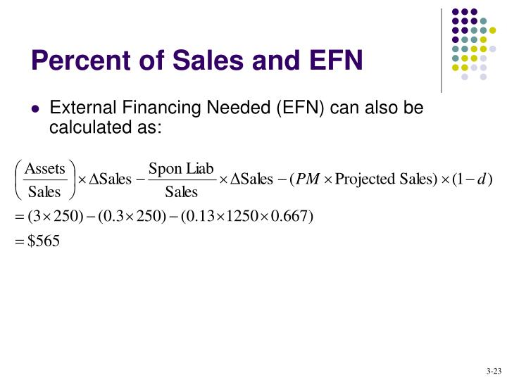 Percent of Sales and EFN