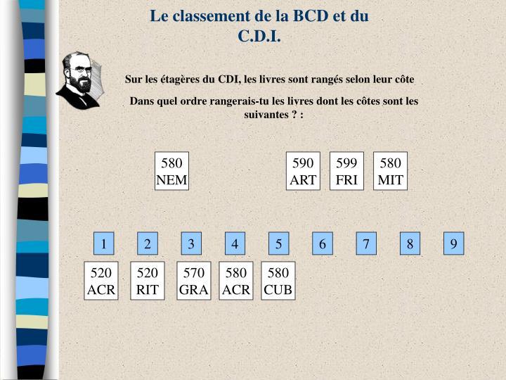 Le classement de la BCD et du C.D.I.