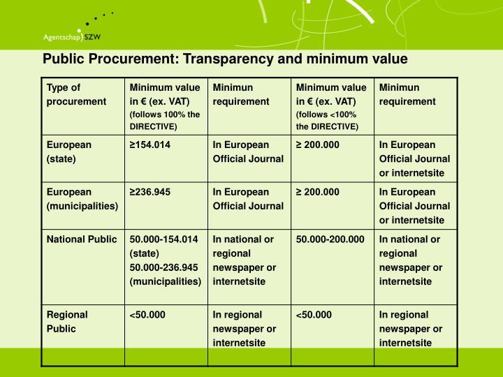 Public Procurement: Transparency and minimum value