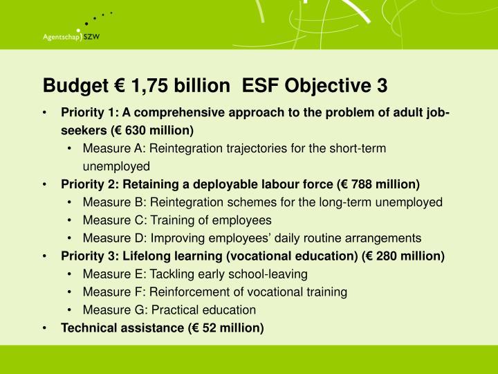 Budget € 1,75 billion ESF Objective 3