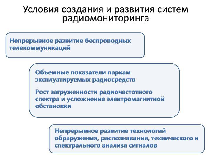 Условия создания и развития систем