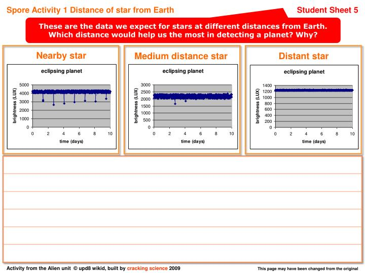 Spore Activity 1 Distance of star from Earth