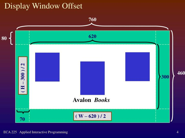 Display Window Offset