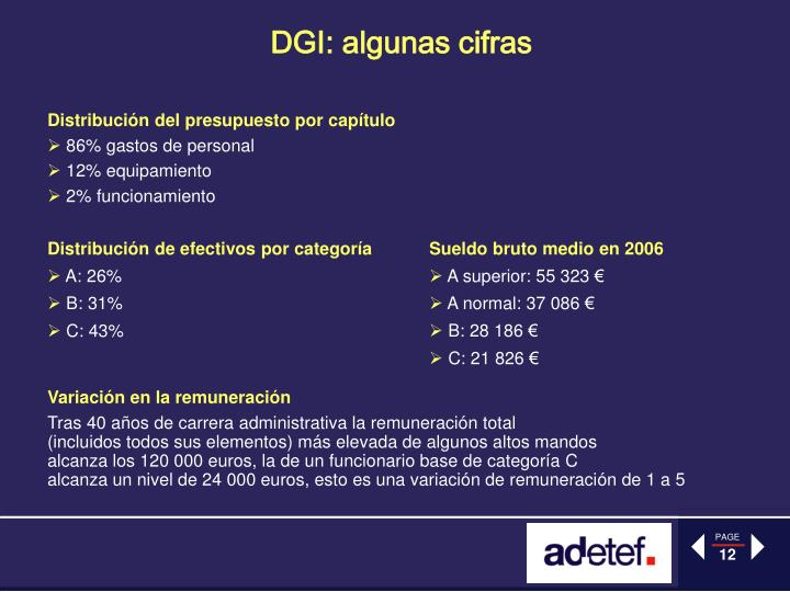 DGI: algunas cifras