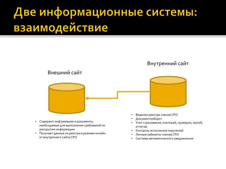 Две информационные системы: взаимодействие