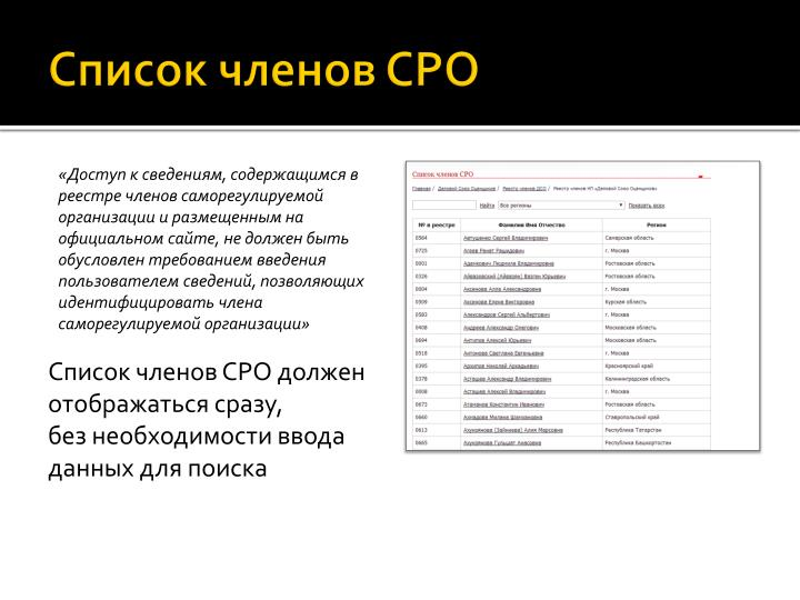Список членов СРО