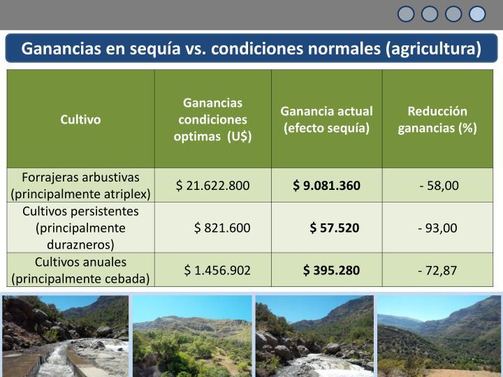 Ganancias en sequía vs. condiciones normales (agricultura)