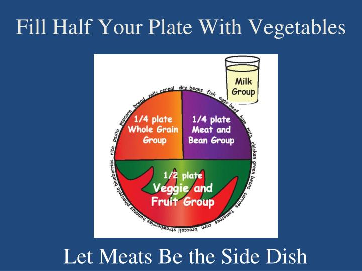 Fill Half Your Plate With Vegetables