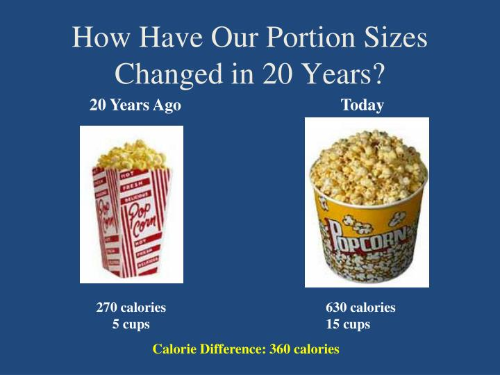 How Have Our Portion Sizes Changed in 20 Years?