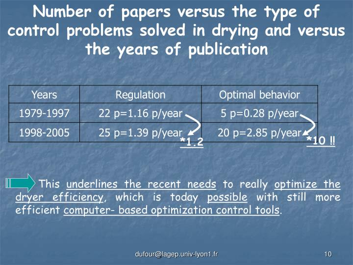 Number of papers versus the type of control problems solved in drying and versus the years of publication