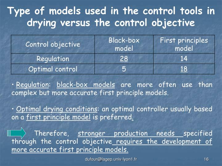 Type of models used in the control tools in drying versus the control objective
