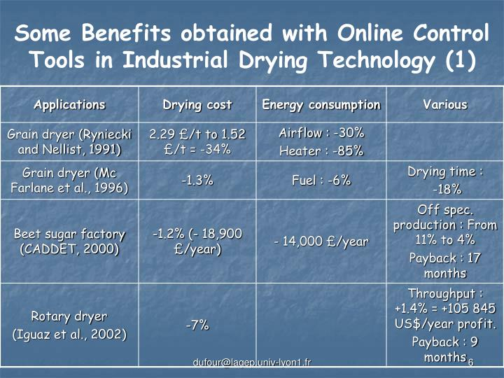 Some Benefits obtained with Online Control Tools in Industrial Drying Technology (1)