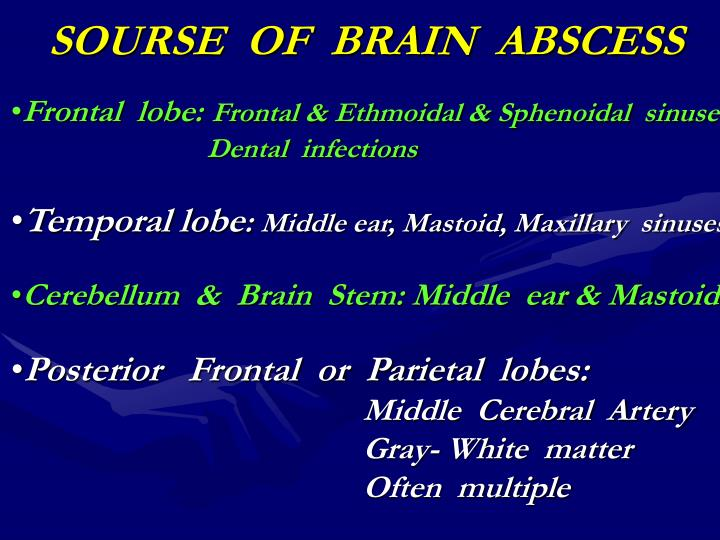SOURSE  OF  BRAIN  ABSCESS