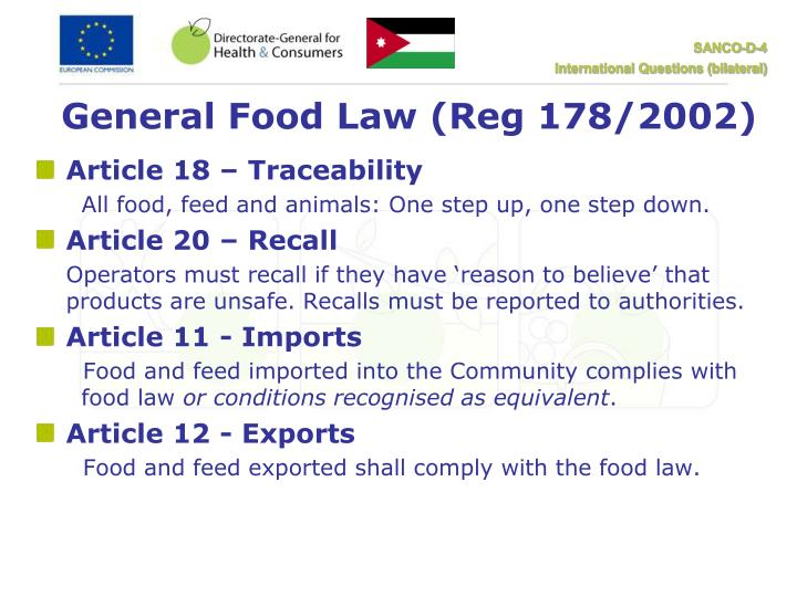 General Food Law (Reg 178/2002)