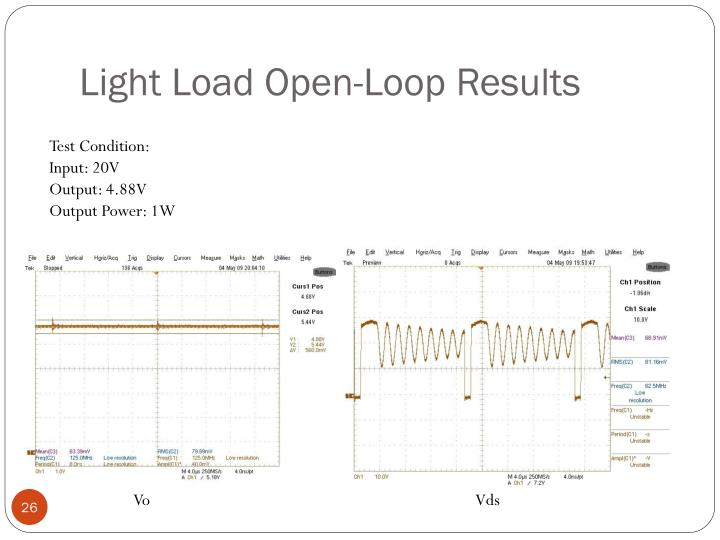 Light Load Open-Loop Results