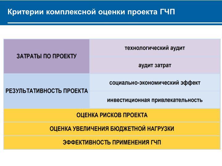 Критерии комплексной оценки проекта ГЧП