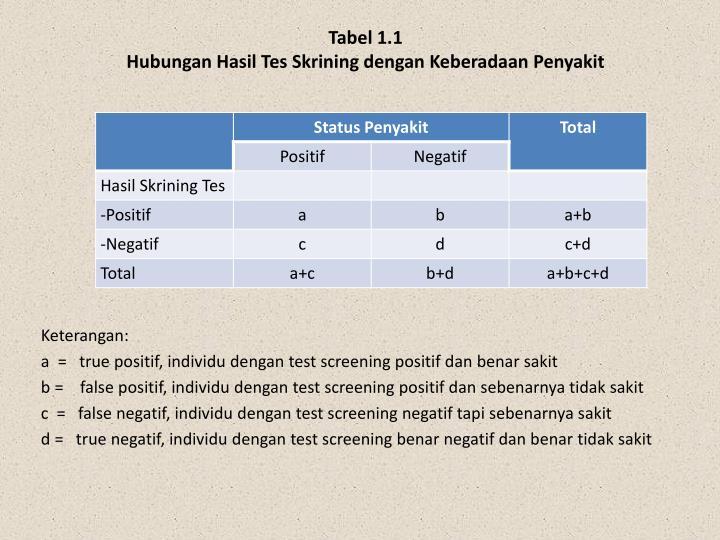 Tabel 1.1