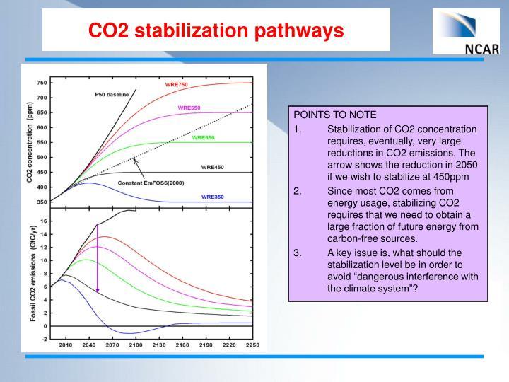 CO2 stabilization pathways