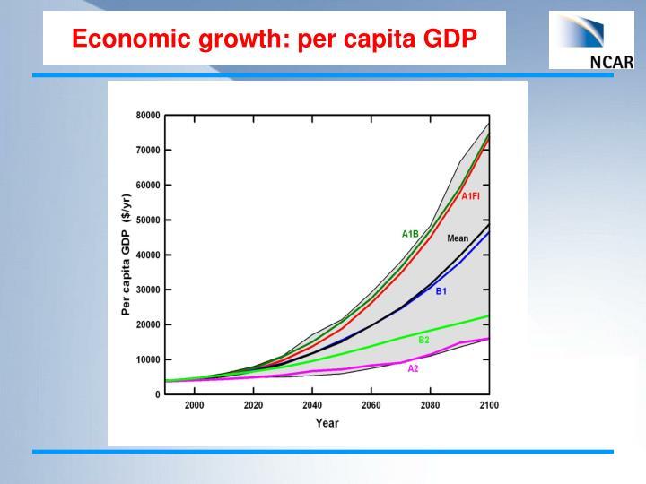 Economic growth: per capita GDP