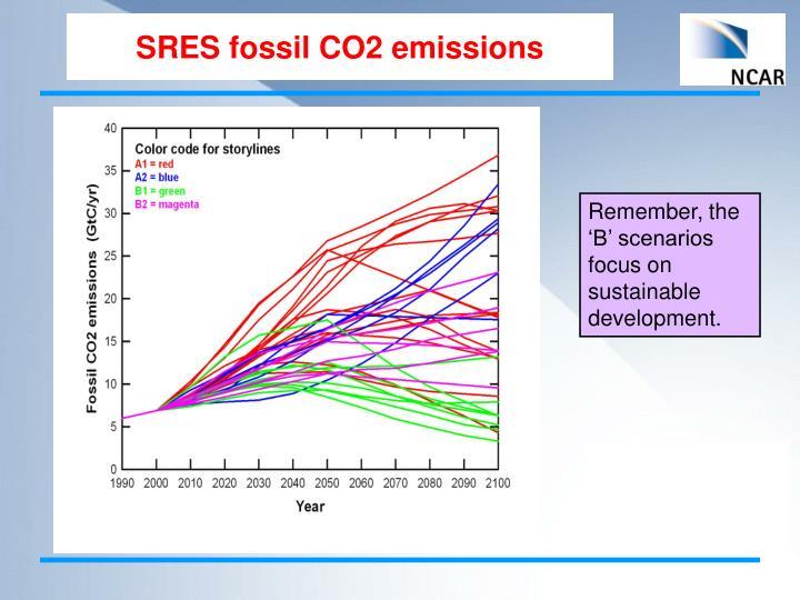 SRES fossil CO2 emissions