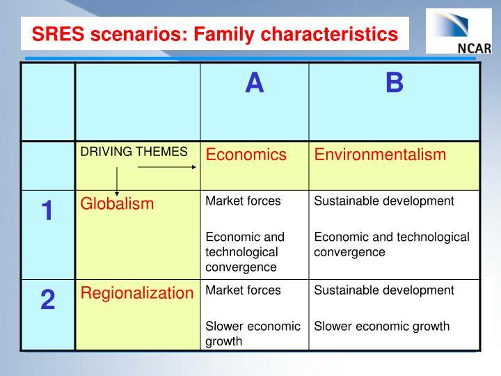 SRES scenarios: Family characteristics