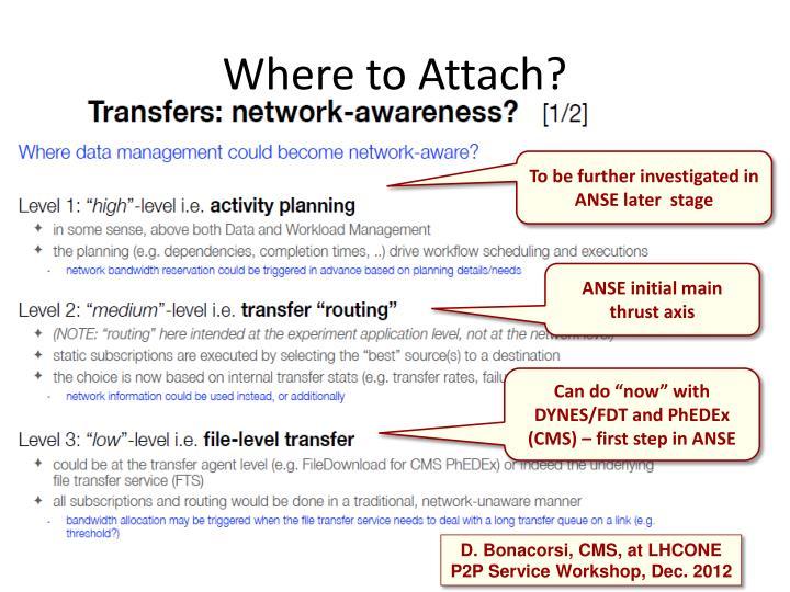 Where to Attach?